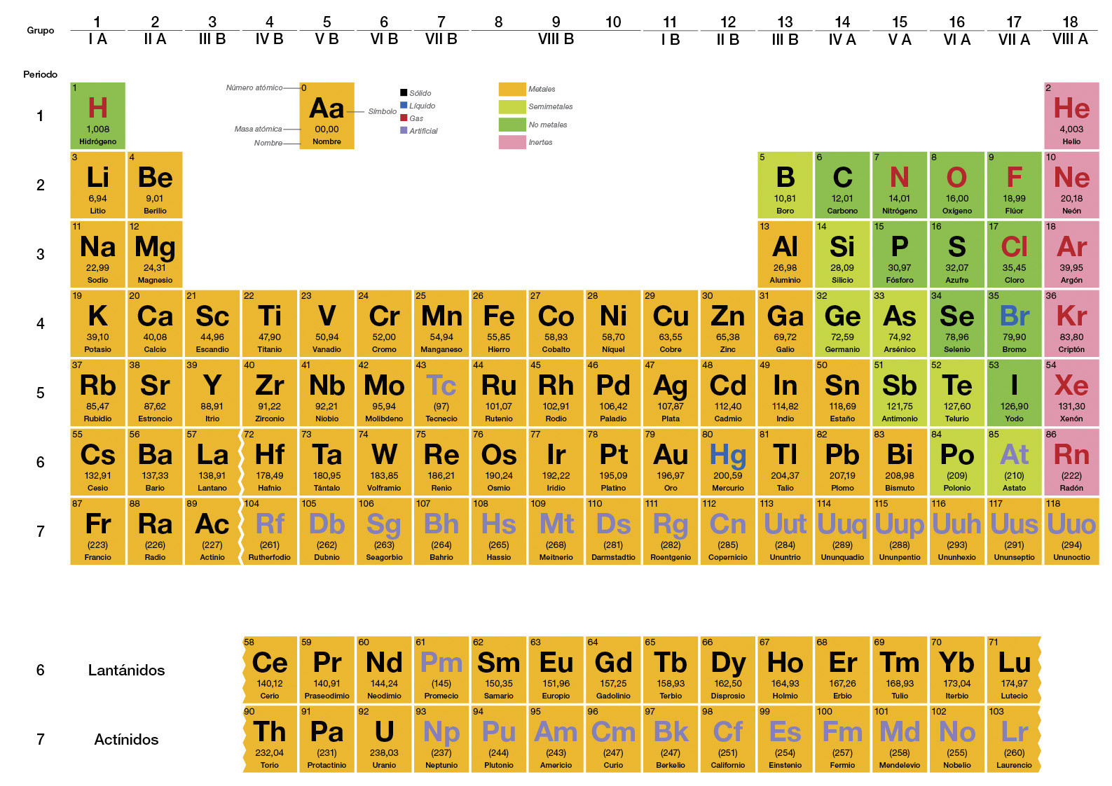Tabla periodica en grande con nombres image collections periodic tabla periodica con sus nombres grandes gallery periodic table and tabla periodica con sus nombres grandes urtaz Choice Image
